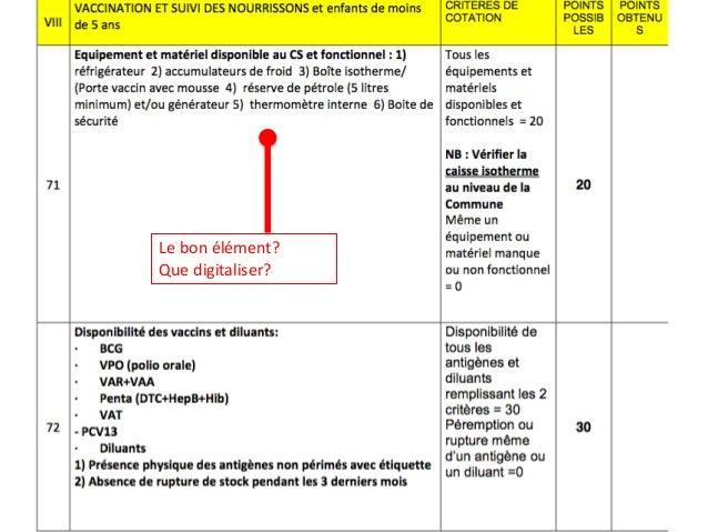 Aujourd'hui P P P Communauté Aslo Milliers de Questionnaires papiers Demain ? Open RBF P P P Communauté ? Aslo UCP PEV UCP...