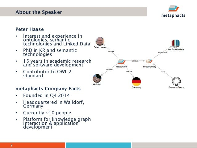 Getting Started with Knowledge Graphs Slide 2