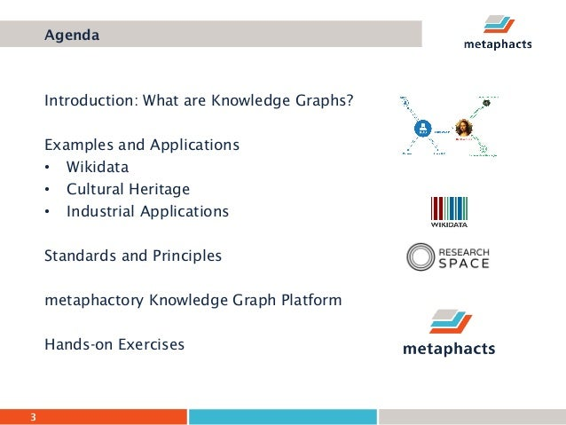 Getting Started with Knowledge Graphs Slide 3