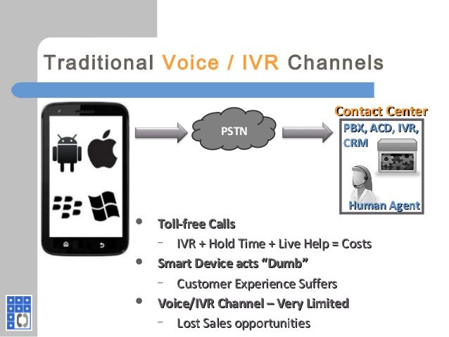 Traditional Voice / IVR Channels                                          Contact Center                      PSTN        ...