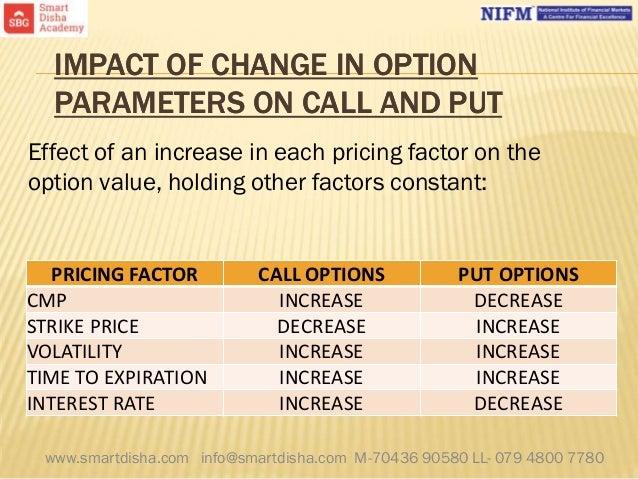 Stock options risk management