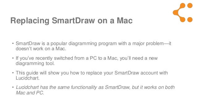 lucidchart smartdraw for mac alternative 2 - Smartdraw Vs
