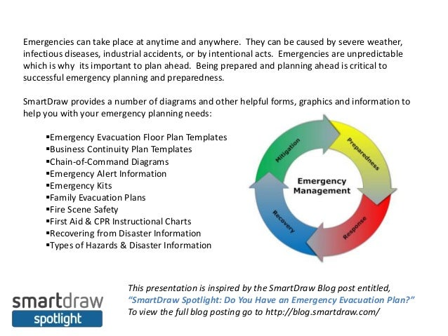 Smartdraw Spotlight Do You Have An Emergency Evacuation Plan