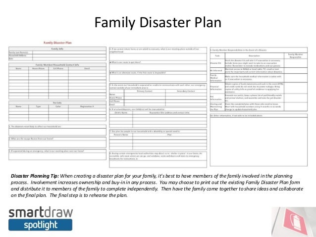 smartdraw spotlight do you have an emergency evacuation plan 5 638 developing a family disaster plan healthy nashville,Emergency Disaster Plan For Family Child Care Homes
