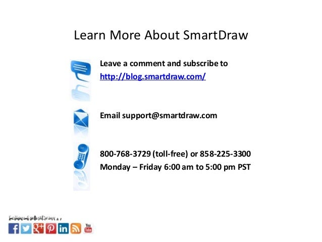 how to minimize smart draw