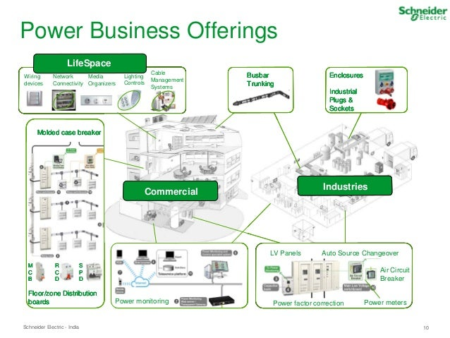 schneider electric smart energy presentation smart gird domains 10 638?cb=1415165899 schneider electric smart energy presentation smart gird domains schneider acb wiring diagram at eliteediting.co