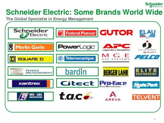 Schneider Electric Smart energy Presentation - Smart Gird ...