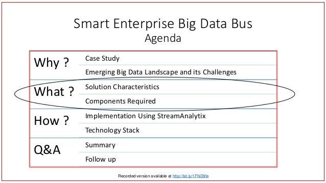 smart enterprise big data bus for the modern responsive enterprise s. Black Bedroom Furniture Sets. Home Design Ideas