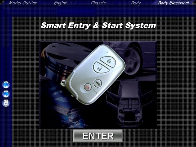 1 Model Outline Engine Chassis Body Body Electrical Smart Entry & Start System