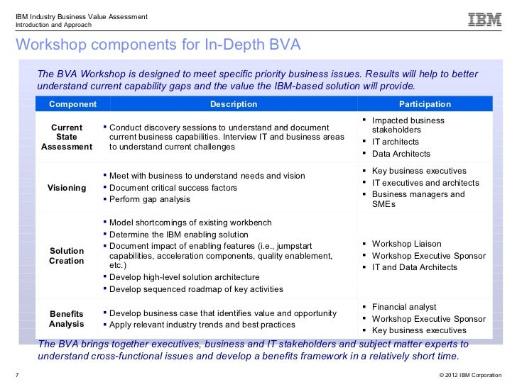 Smarter Cities Business Value Assessment
