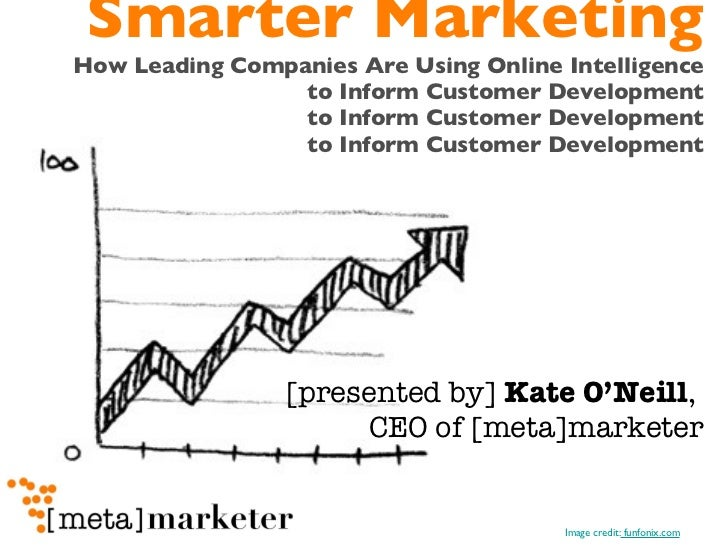 Smarter Marketing How Leading Companies Are Using Online Intelligence  to Inform Customer Development to Inform Customer D...