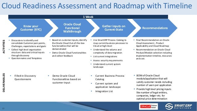 SmartERP Oracle Cloud Capabilities presentation 2018