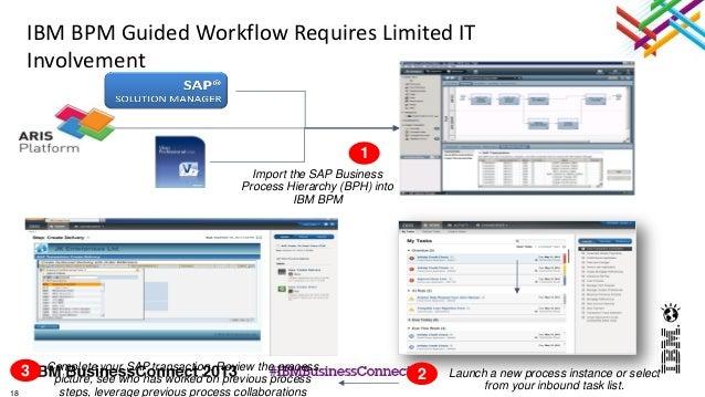 Smarter processes - IBM Business Connect Qatar