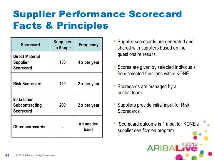 Smarter Supplier Management - Improving Supplier Performance Through…