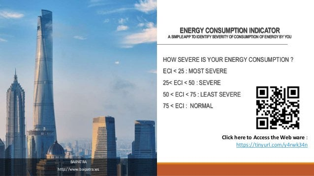ENERGY CONSUMPTION INDICATOR ASIMPLEAPPTO IDENTIFYSEVERITY OFCONSUMPTION OFENERGY BYYOU HOW SEVERE IS YOUR ENERGY CONSUMPT...