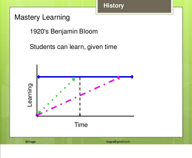 @ifoggs ifoggs@gmail.com History 1920's Benjamin Bloom Students can learn, given time Time Learning Mastery Learning