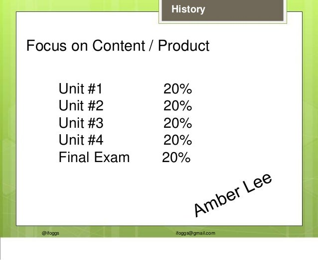 @ifoggs ifoggs@gmail.com History Focus on Content / Product Unit #1 20% Unit #2 20% Unit #3 20% Unit #4 20% Final Exam 20%