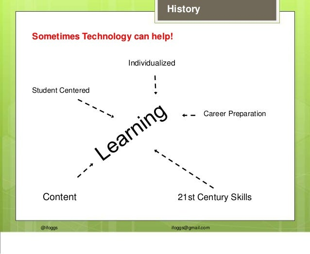 @ifoggs ifoggs@gmail.com History Student Centered Individualized Career Preparation 21st Century SkillsContent Sometimes T...