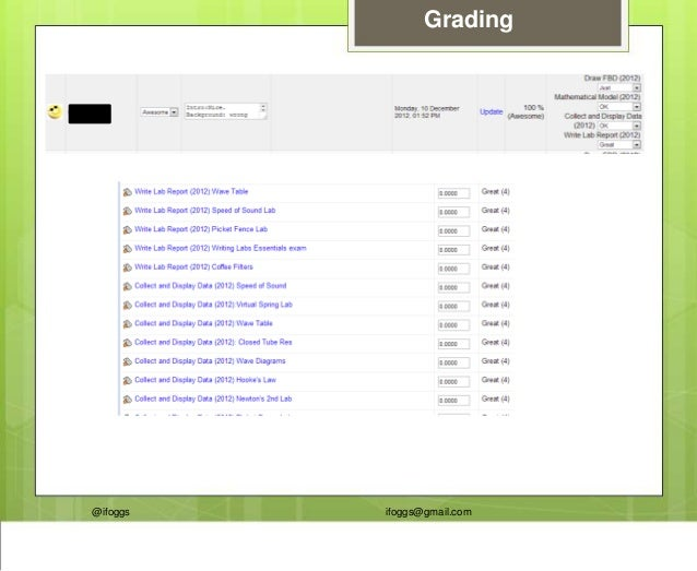 @ifoggs ifoggs@gmail.com Grading
