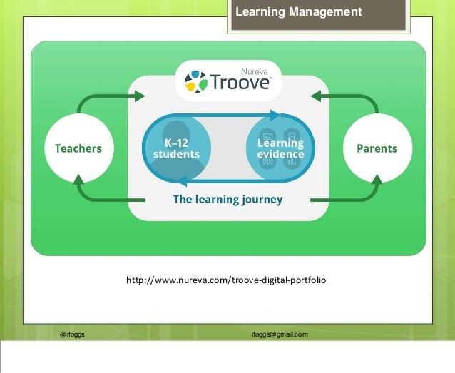 @ifoggs ifoggs@gmail.com Learning Management http://www.nureva.com/troove-digital-portfolio