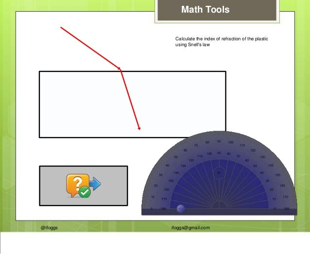 @ifoggs ifoggs@gmail.com Math Tools Calculate the index of refraction of the plastic using Snell's law nisin Oi = nr sin O...