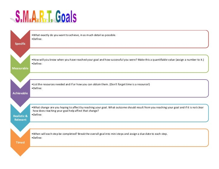 Smart goals for Setting life goals template