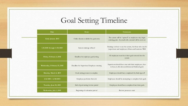 Smart Goals Template Goal Smart Goals Download My Smart Goals