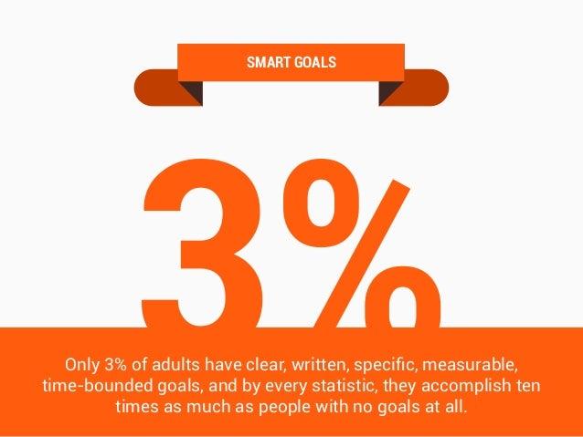 How a Smart Leader Sets SMART Goals Slide 2