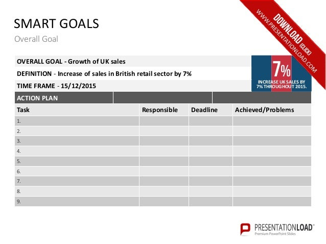 Smart goals powerpoint templates 26 toneelgroepblik Image collections