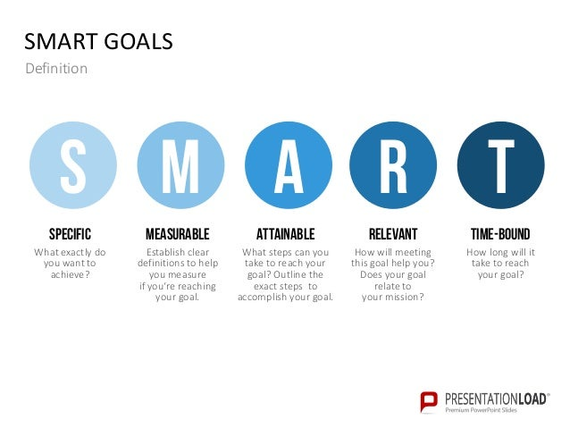 SMART Goals PowerPoint Templates