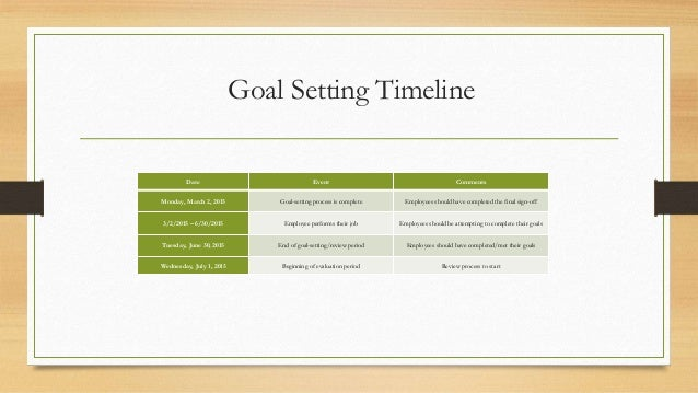 self development and attaining my smart goals Now you're ready to create your personal development goals  write out your goals using the smart goal standards  set benchmarks for yourself on your way to achieving your goals, and reward  yes, send my free audio course now.