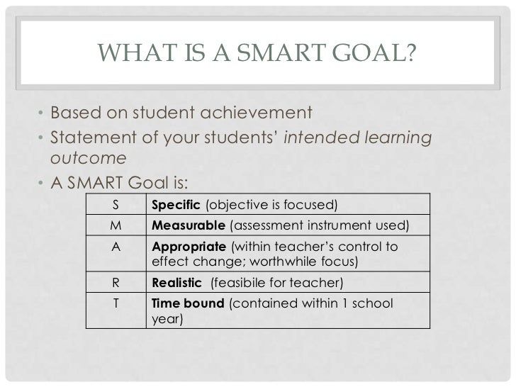 Smart Goal Workshop For Teachers
