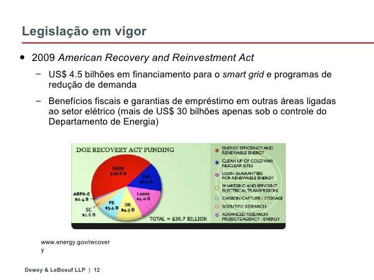 Legislação em vigor <ul><li>2009  American Recovery and Reinvestment Act </li></ul><ul><ul><li>US$ 4.5 bilhões em financia...