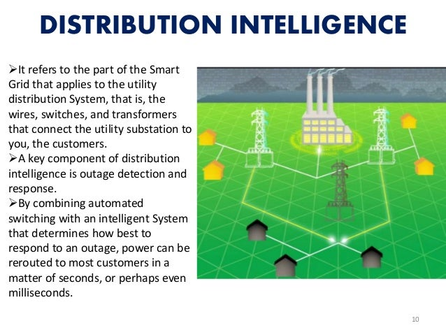 DISTRIBUTION INTELLIGENCE 10 It refers to the part of the Smart Grid that applies to the utility distribution System, tha...