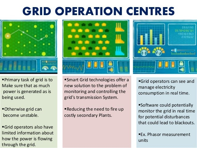 GRID OPERATION CENTRES 9 Primary task of grid is to Make sure that as much power is generated as is being used. Otherwis...