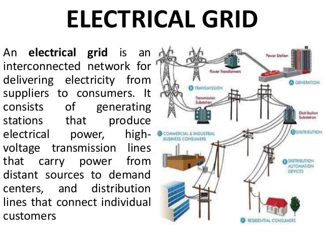M E Coordination in addition 3e09m7 besides Smart Grid 72915384 further Ex les moreover Block Diagram Of Modem. on electricity wiring diagrams