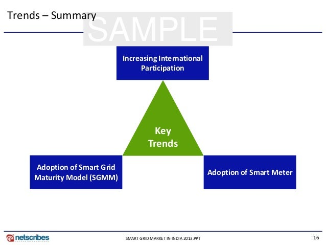 smart grid market in india The smart grid market in india is segmented on the basis of technology and application technavio's report, the smart grid in india market 2014-2018, has been .