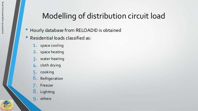 smart grid paper presentation pdf