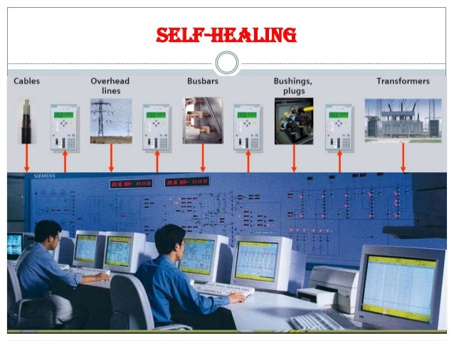 """self healing smart grid """"smart grid"""" isn't a very precise term i prefer smart """"self-healing"""" grid because it more accurately describes the desired outcome of the investments i."""