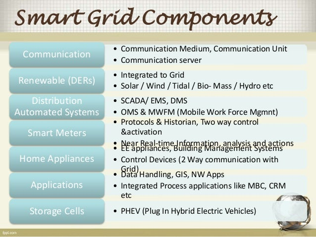Smart Grid Components  • Communication Medium, Communication Unit  • Communication server  Communication  • Integrated to ...