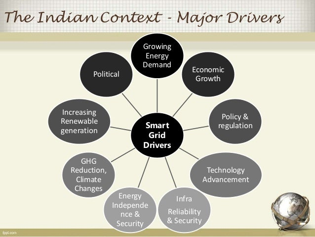 The Indian Context - Major Drivers  Growing  Energy  Demand  Smart  Grid  Drivers  Economic  Growth  Policy &  regulation ...