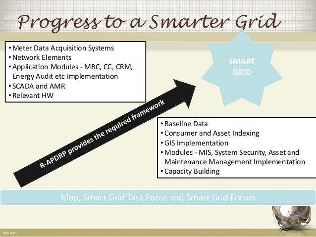 Progress to a Smarter Grid  •Meter Data Acquisition Systems  •Network Elements  •Application Modules - MBC, CC, CRM,  Ener...