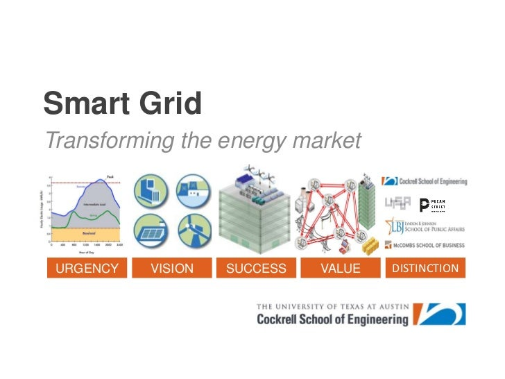 Smart Grid<br />Transforming the energy market<br />