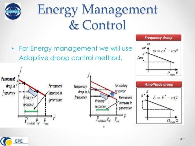 Smart Grid Pv Grid Integration