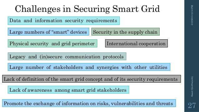 SMART-GRID SECURITY ISSUES DOWNLOAD
