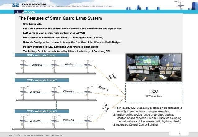 Smart guard mobile software download