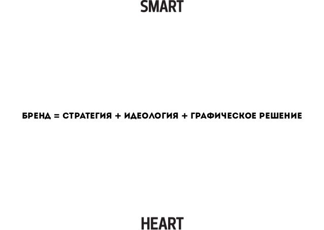 SmartHeart + Твердый знак + Universiade KRSK 2019 Slide 3