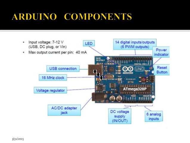 Smart Home Device System Using Arduino Uno Amp X Bee