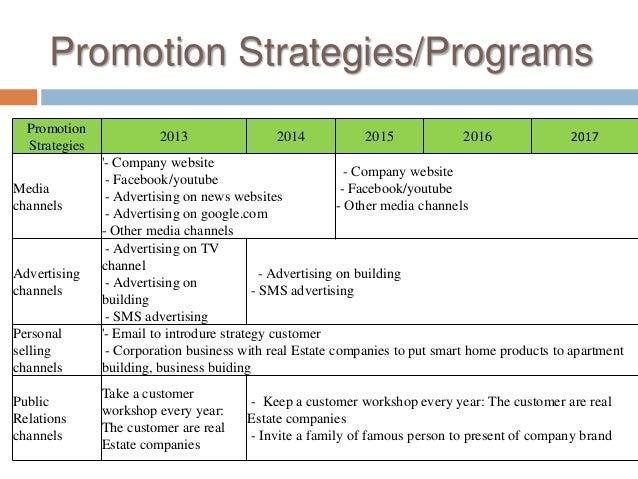 Smart home marketing strategies