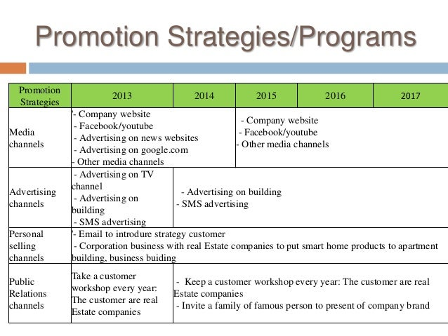 how to write a promotion strategy